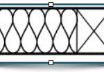 diagram of Panel Edging Options